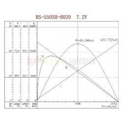 6 Star Control Horns (2x14mm)