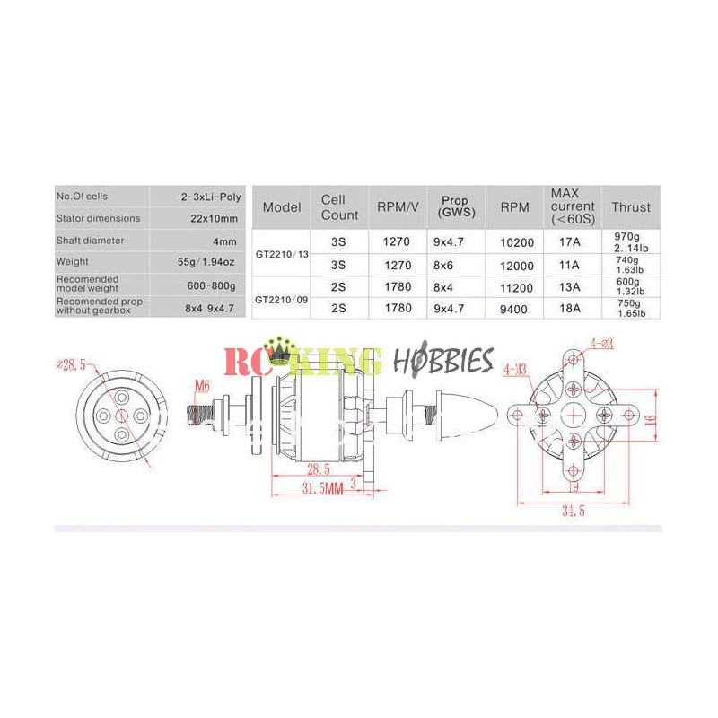HSP 1:12 Scale Electric RC Monster Truck RTR (Brushed)