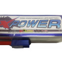 Hobbywing QuickRun 860 Dual Brushed ESC